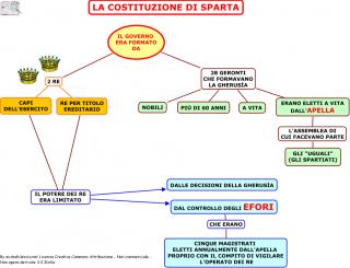 11.-LA-COSTITUZIONE-DI-SPARTA